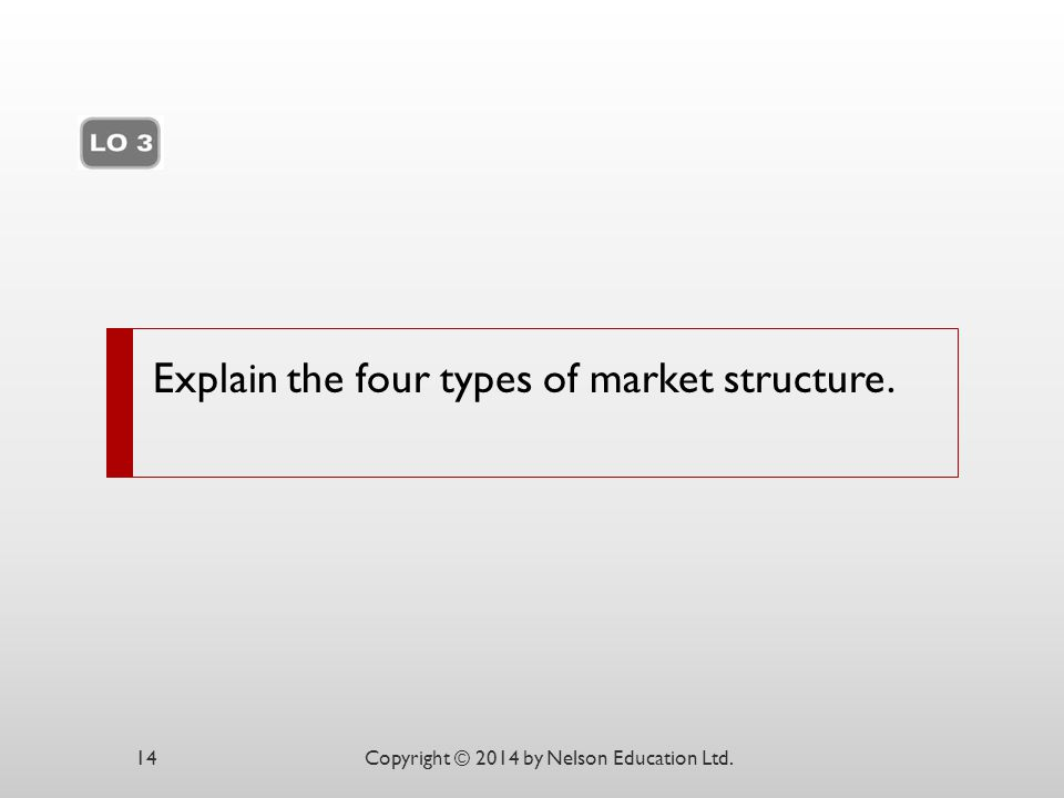 Explain the four types of market structure. Copyright © 2014 by Nelson Education Ltd.14