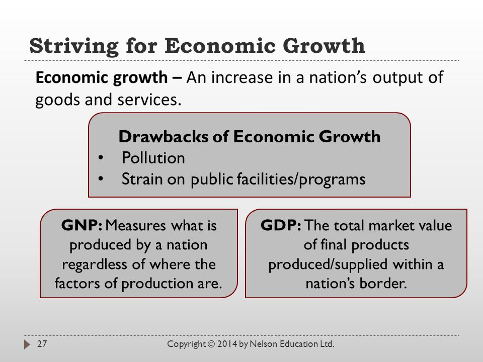 Striving for Economic Growth Copyright © 2014 by Nelson Education Ltd.27 Drawbacks of Economic Growth Pollution Strain on public facilities/programs G