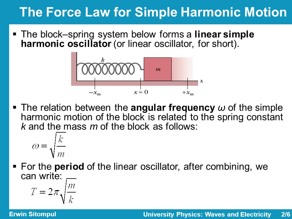 2/6 Erwin Sitompul University Physics: Waves and Electricity  The block–spring system below forms a linear simple harmonic oscillator (or linear oscillator, for short).