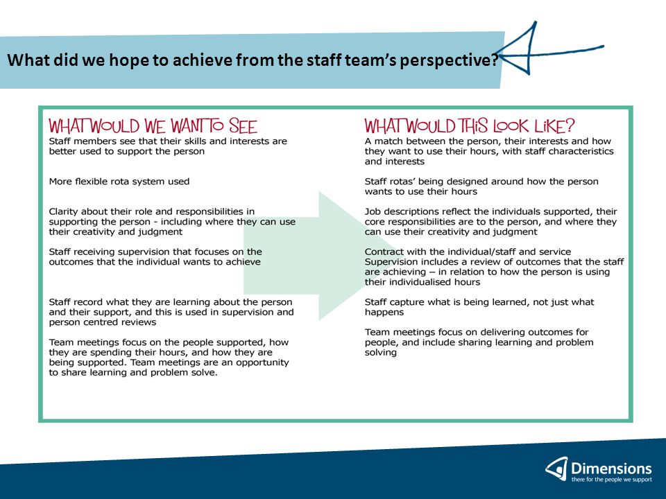 What did we hope to achieve from the staff team's perspective