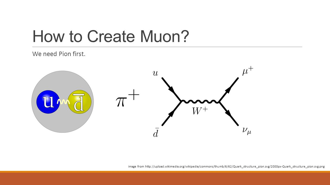 How to Create Muon? We need Pion first. How to create pion then?!