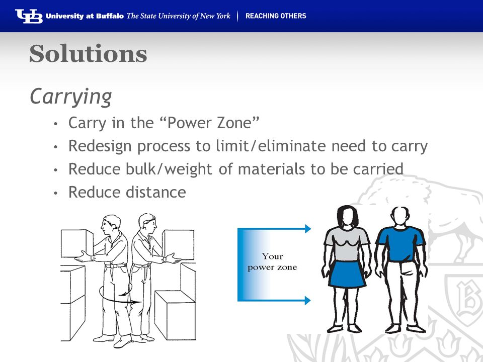 Solutions Carrying Carry in the Power Zone Redesign process to limit/eliminate need to carry Reduce bulk/weight of materials to be carried Reduce distance