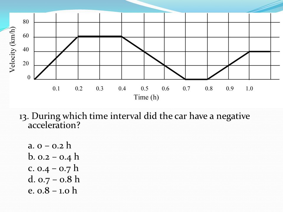 13. During which time interval did the car have a negative acceleration? a. 0 – 0.2 h b. 0.2 – 0.4 h c. 0.4 – 0.7 h d. 0.7 – 0.8 h e. 0.8 – 1.0 h