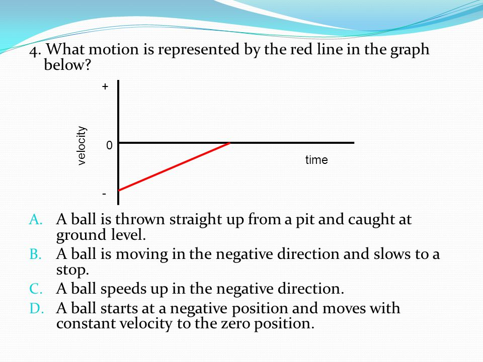 4. What motion is represented by the red line in the graph below? A. A ball is thrown straight up from a pit and caught at ground level. B. A ball is