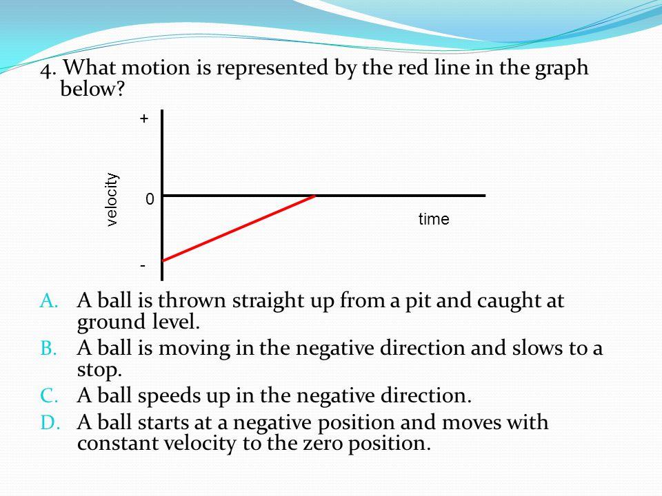 15. How fast was the car going at 1.0 hour? a. 0 km/h b. 20 km/h c. 40 km/h d. 60 km/h