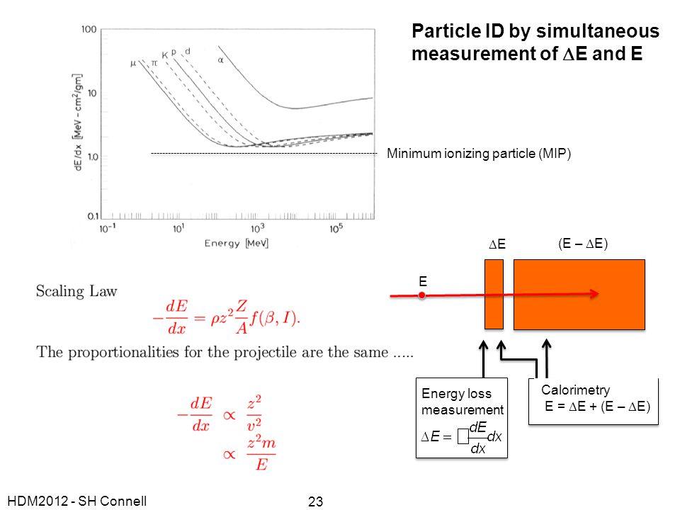 E EE (E –  E) Particle ID by simultaneous measurement of  E and E Energy loss measurement Calorimetry E =  E + (E –  E) Minimum ionizing particl