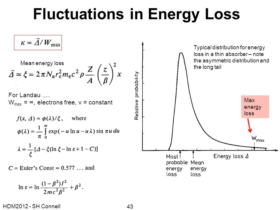 Fluctuations in Energy Loss HDM2012 - SH Connell 43 Typical distribution for energy loss in a thin absorber – note the asymmetric distribution and the