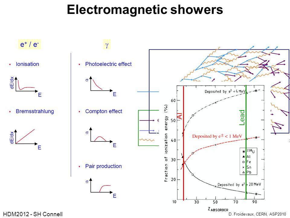 70 Lead Al Electromagnetic showers D. Froidevaux, CERN, ASP2010 HDM2012 - SH Connell