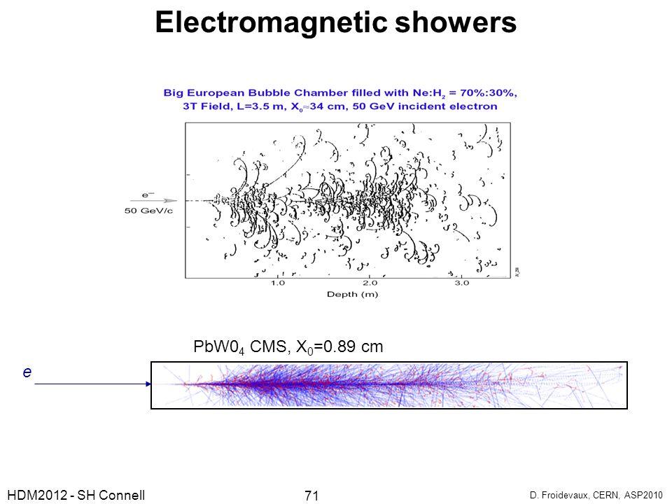 e PbW0 4 CMS, X 0 =0.89 cm Electromagnetic showers D. Froidevaux, CERN, ASP2010 HDM2012 - SH Connell 71