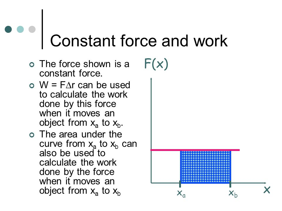 Day 3 Work from Force v Distance Graphs