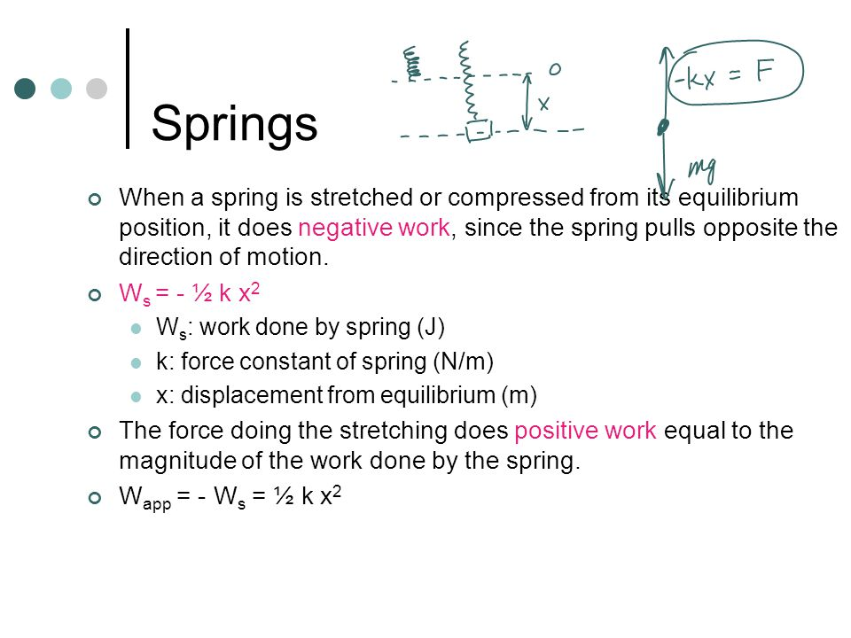 Variable force and work The force shown is a variable force. W = F  r CANNOT be used to calculate the work done by this force! The area under the cur