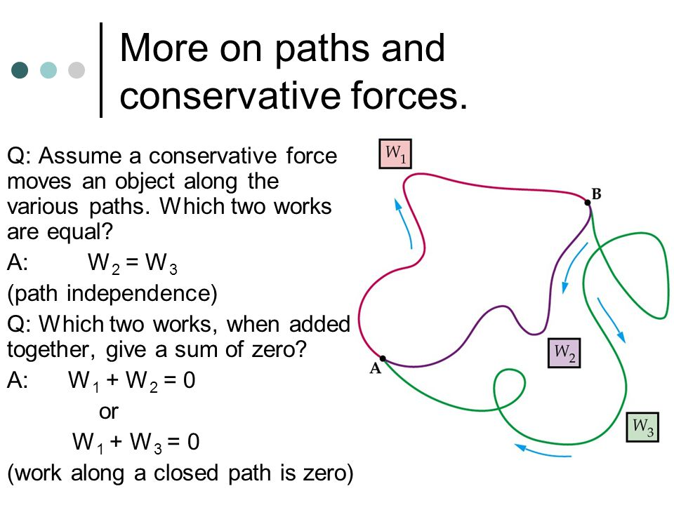 Conservative forces and Potential energy W c = -  U If a conservative force does positive work on a system, potential energy is lost.