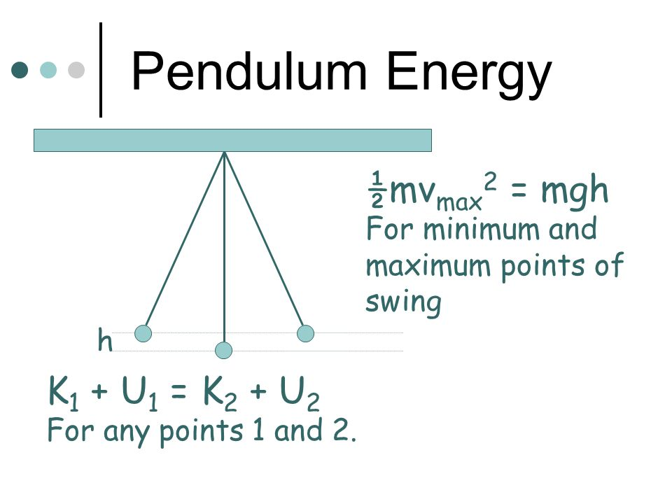 Pendulums and Energy Conservation Energy goes back and forth between K and U. At highest point, all energy is U. As it drops, U goes to K. At the bott
