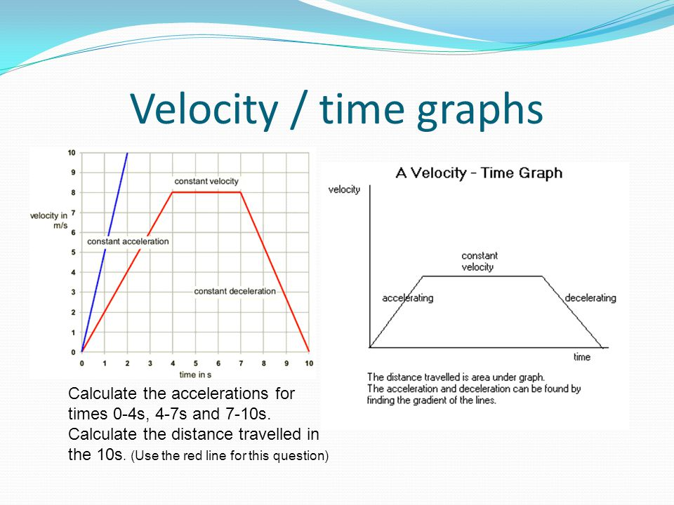 Velocity / time graphs Calculate the accelerations for times 0-4s, 4-7s and 7-10s.
