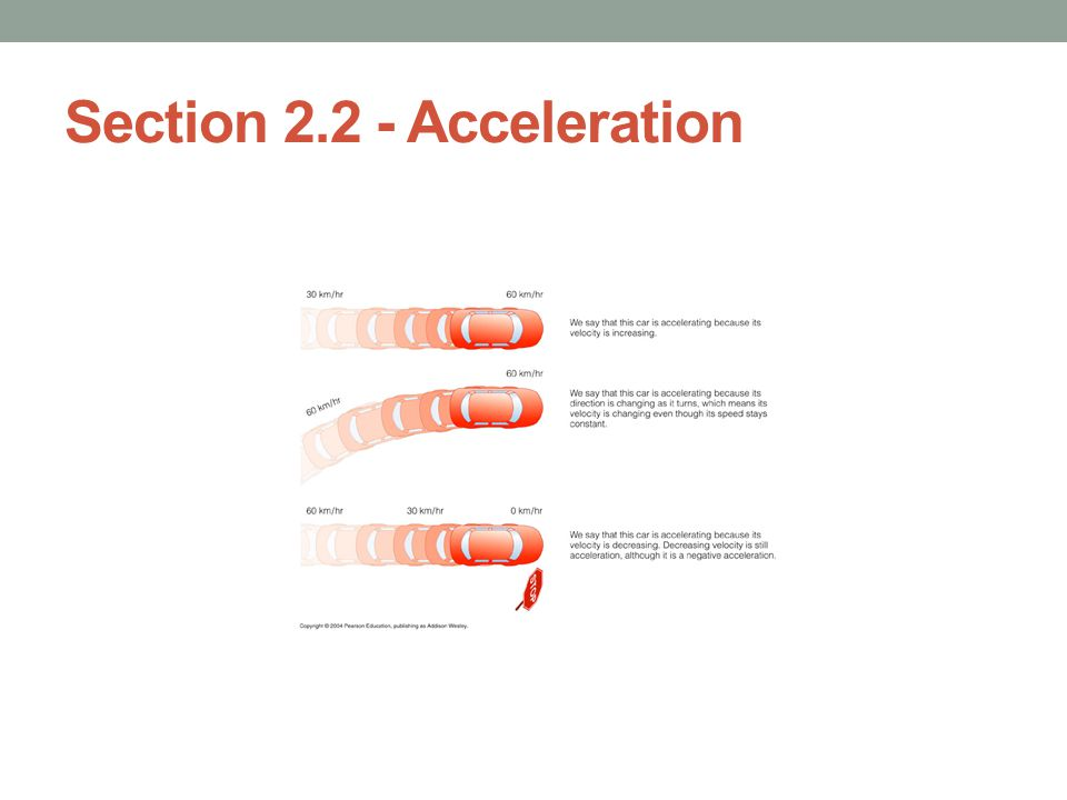 Section 2.2 - Acceleration