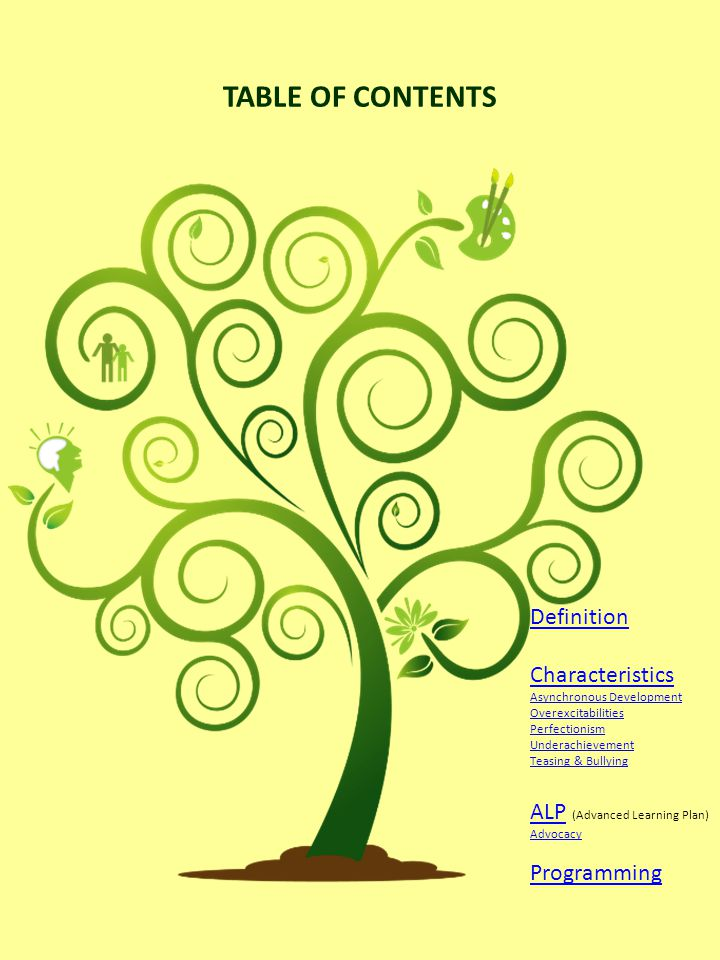 TABLE OF CONTENTS Definition Characteristics Asynchronous Development Overexcitabilities Perfectionism Underachievement Teasing & Bullying ALPALP (Adv