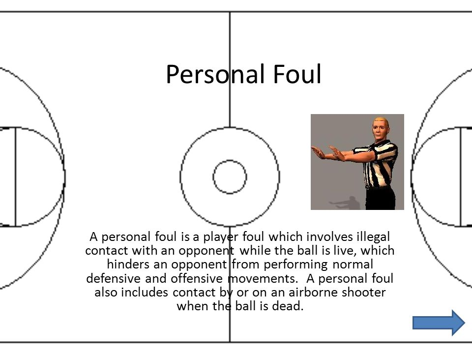 Personal Foul A personal foul is a player foul which involves illegal contact with an opponent while the ball is live, which hinders an opponent from performing normal defensive and offensive movements.