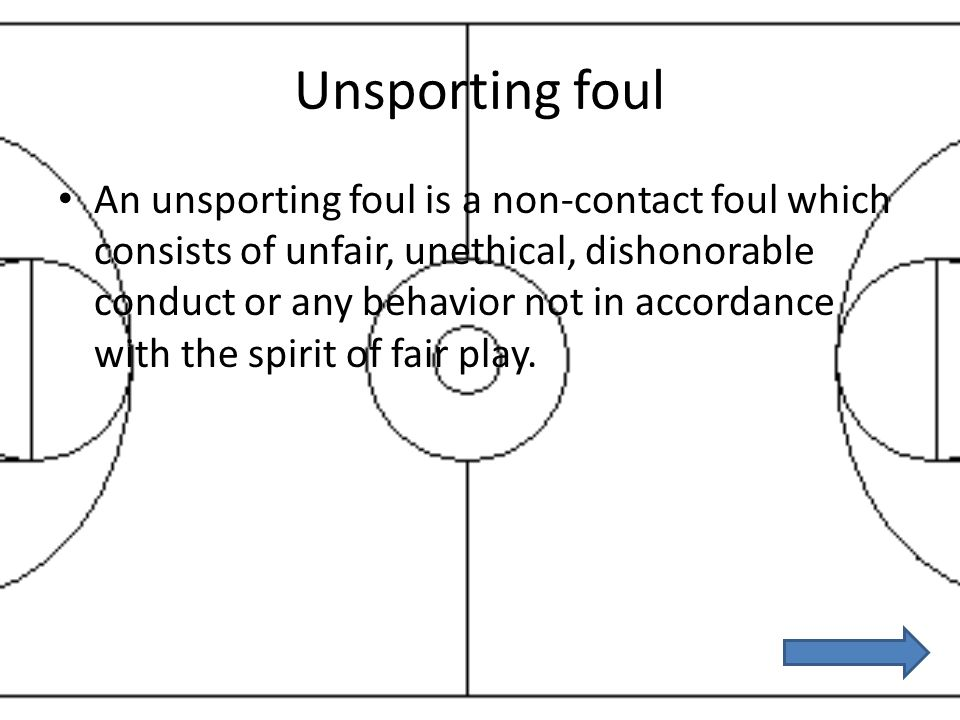 Unsporting foul An unsporting foul is a non-contact foul which consists of unfair, unethical, dishonorable conduct or any behavior not in accordance w