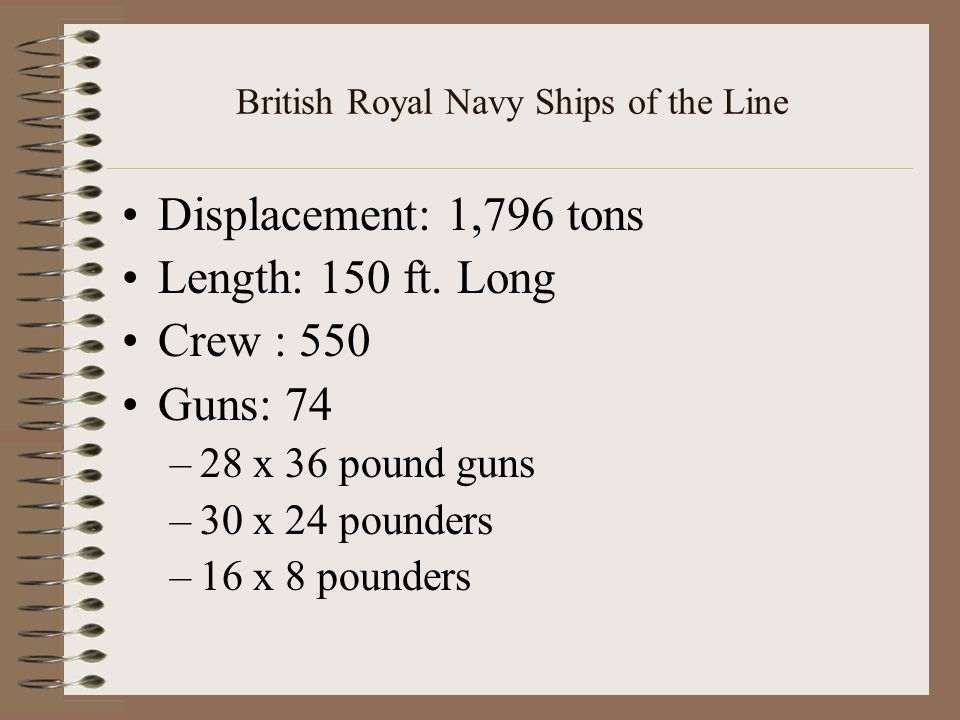 British Royal Navy Ships of the Line Displacement: 1,796 tons Length: 150 ft.