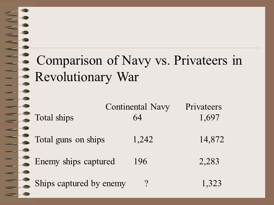 Comparison of Navy vs.