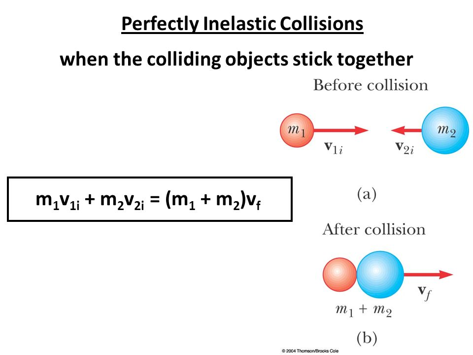 m 1 v 1i + m 2 v 2i = (m 1 + m 2 )v f Perfectly Inelastic Collisions when the colliding objects stick together