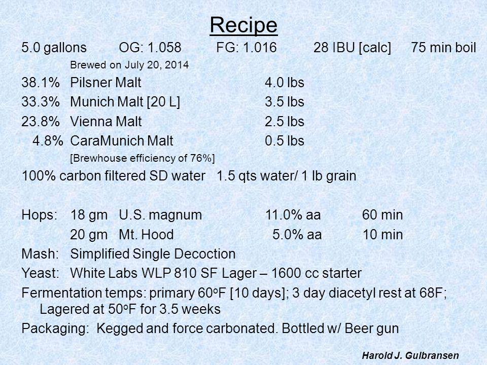 Recipe 5.0 gallonsOG: 1.058FG: 1.01628 IBU [calc]75 min boil Brewed on July 20, 2014 38.1% Pilsner Malt4.0 lbs 33.3% Munich Malt [20 L]3.5 lbs 23.8%Vienna Malt2.5 lbs 4.8%CaraMunich Malt0.5 lbs [Brewhouse efficiency of 76%] 100% carbon filtered SD water1.5 qts water/ 1 lb grain Hops:18 gmU.S.