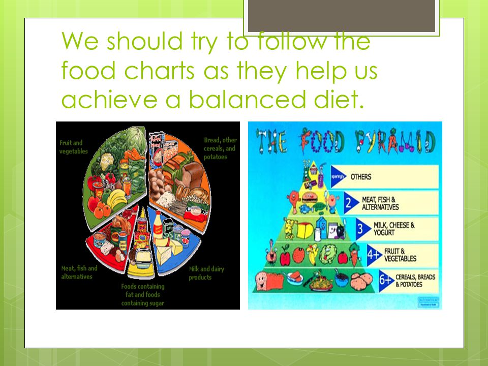 We should try to follow the food charts as they help us achieve a balanced diet.