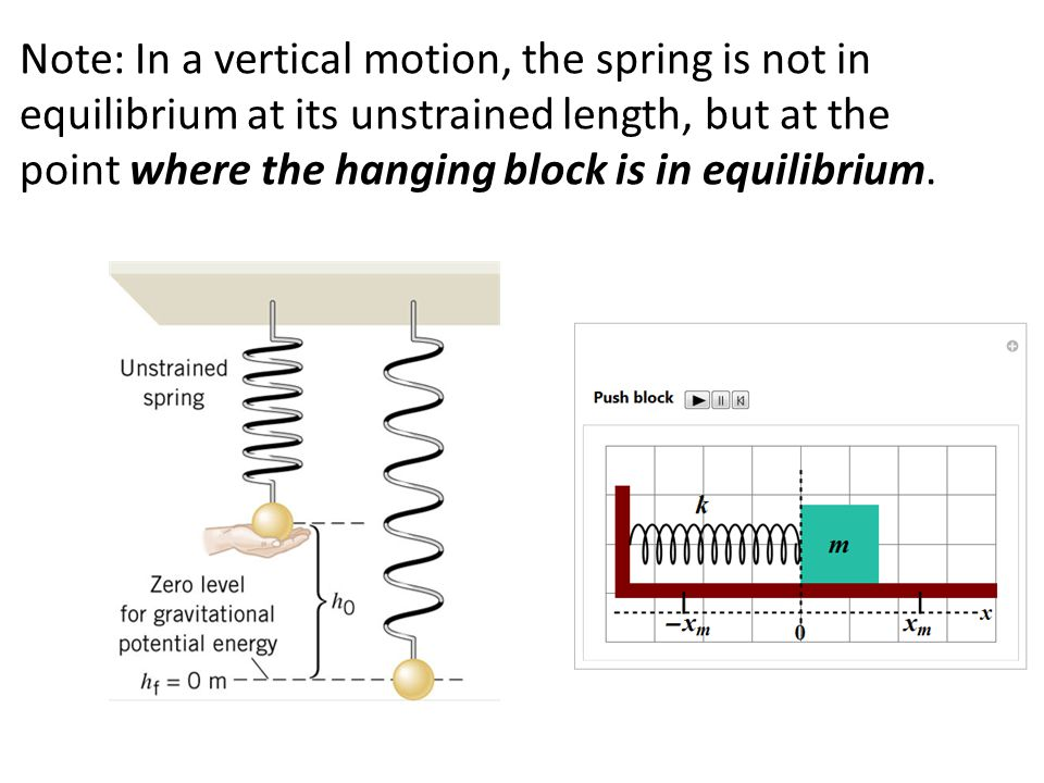 15 The restoring force also leads to simple harmonic motion when the object is attached to a vertical spring, just as it does when the spring is horizontal.