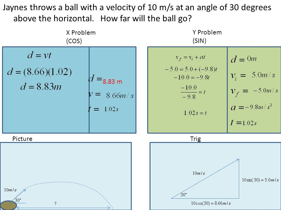Jaynes throws a ball with a velocity of 10 m/s at an angle of 30 degrees above the horizontal.