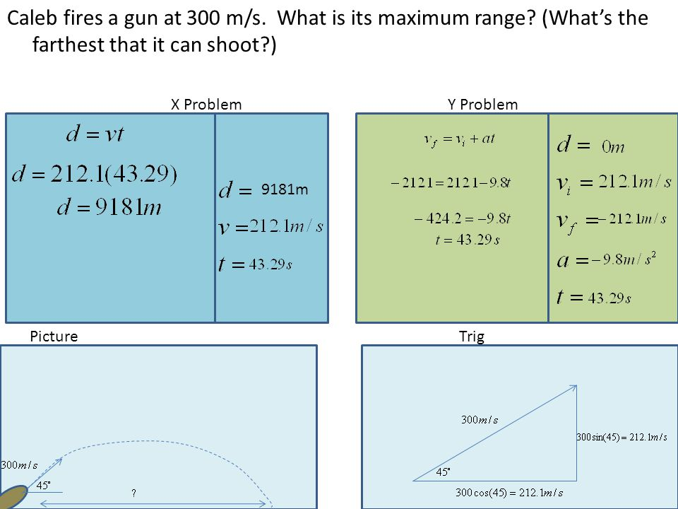 Caleb fires a gun at 300 m/s. What is its maximum range.