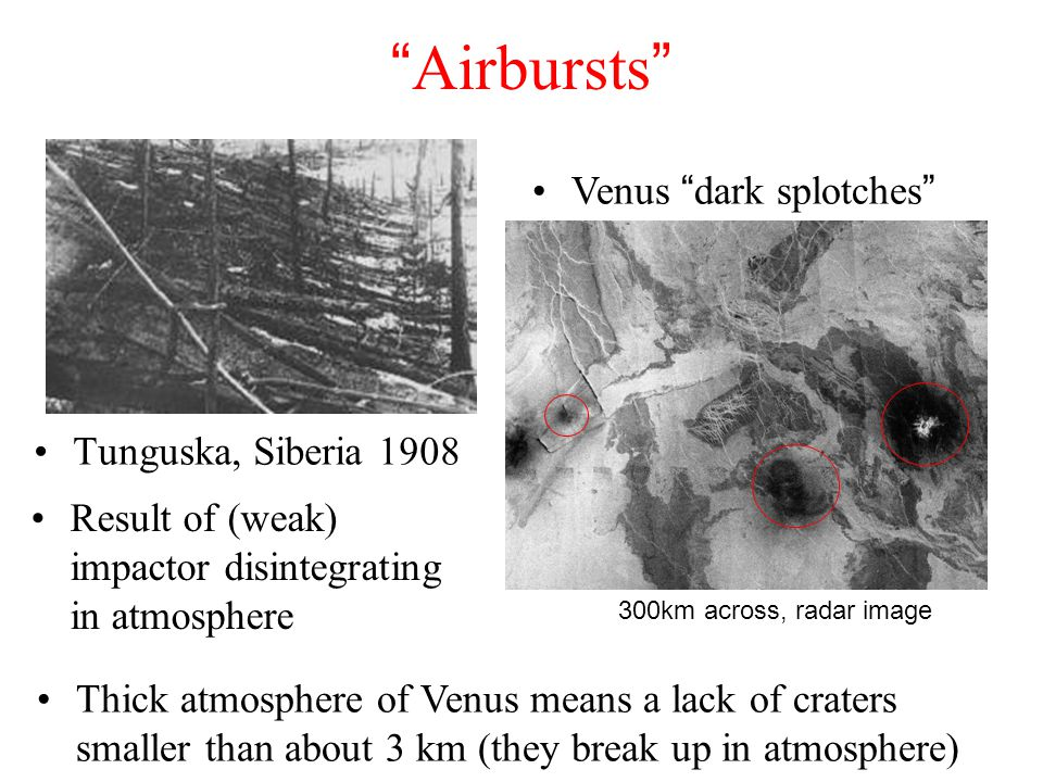 Airbursts Tunguska, Siberia 1908 300km across, radar image Venus dark splotches Result of (weak) impactor disintegrating in atmosphere Thick atmosphere of Venus means a lack of craters smaller than about 3 km (they break up in atmosphere)