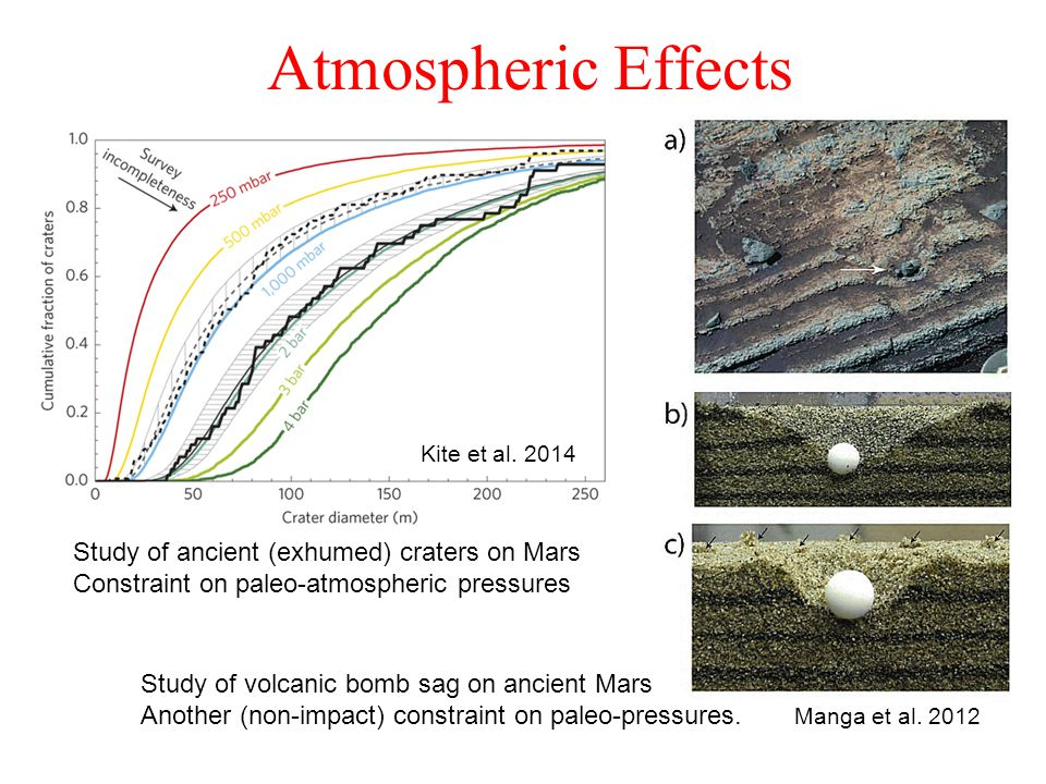 Atmospheric Effects Study of ancient (exhumed) craters on Mars Constraint on paleo-atmospheric pressures Kite et al.