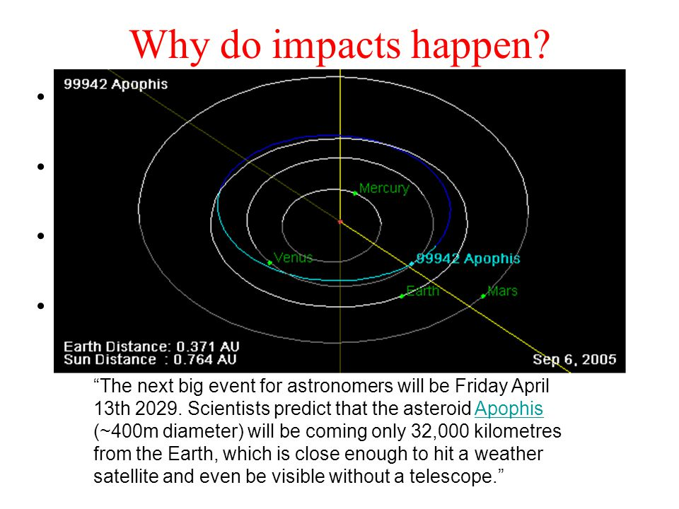 Why do impacts happen.