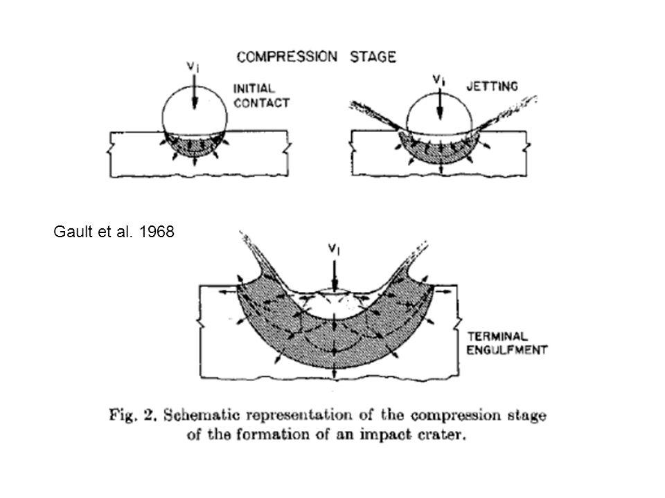 Gault et al. 1968