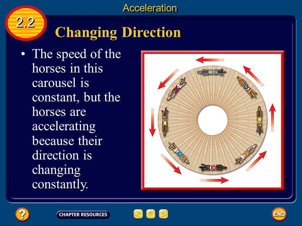 Changing Direction A change in velocity can be either a change in how fast something is moving or a change in the direction of movement.