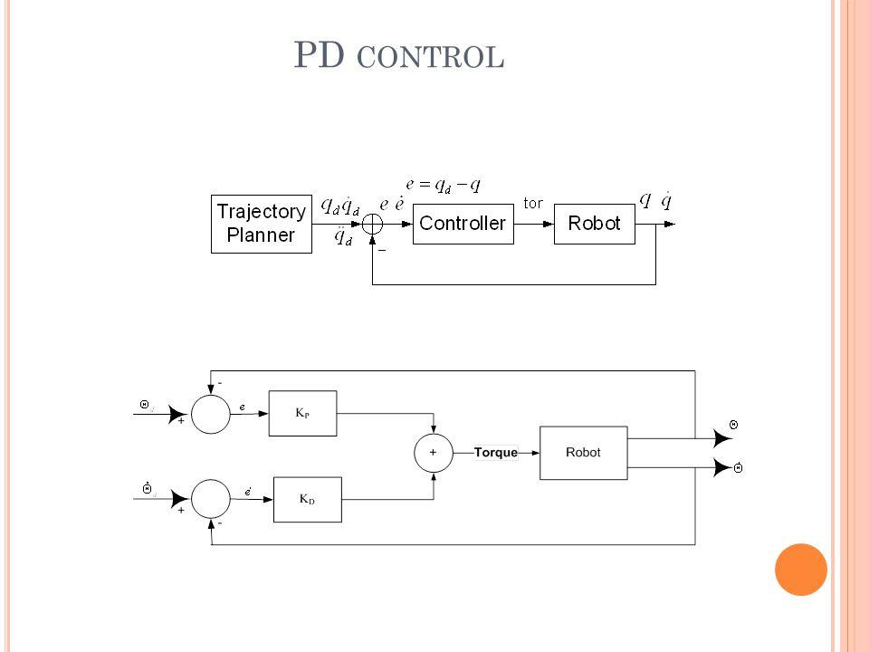 PD CONTROL