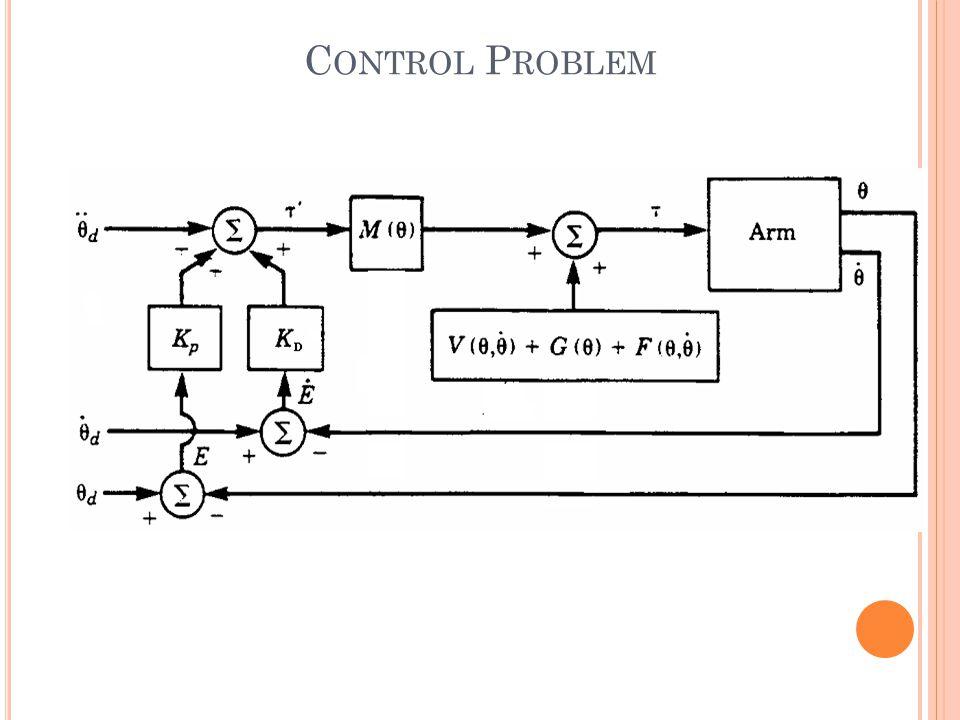 C ONTROL P ROBLEM