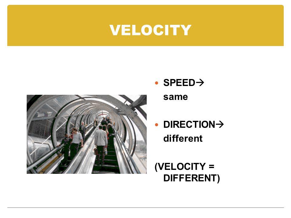 VELOCITY SPEED  same DIRECTION  different (VELOCITY = DIFFERENT)