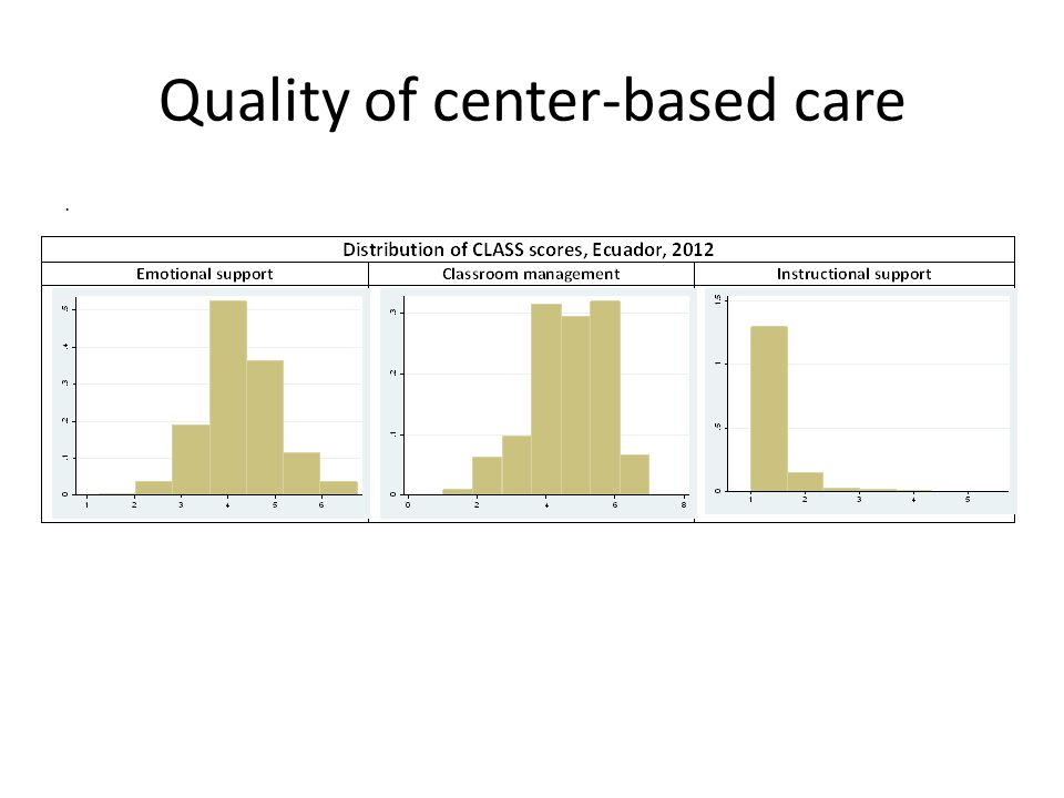 Quality of center-based care.