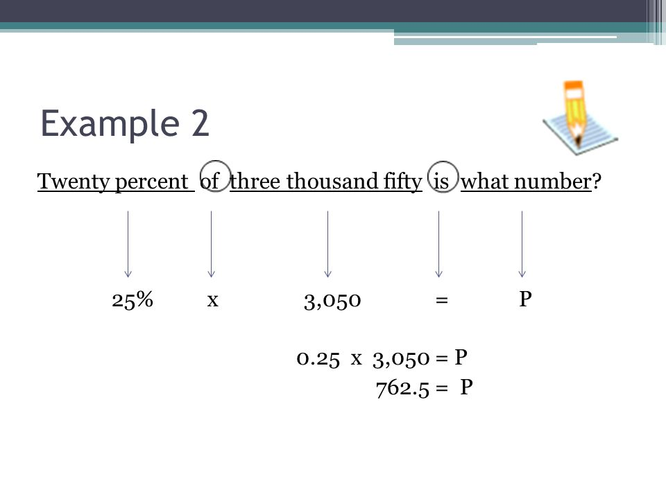 Example 2 Twenty percent of three thousand fifty is what number? 25% x 3,050 = P 0.25 x 3,050 = P 762.5 = P