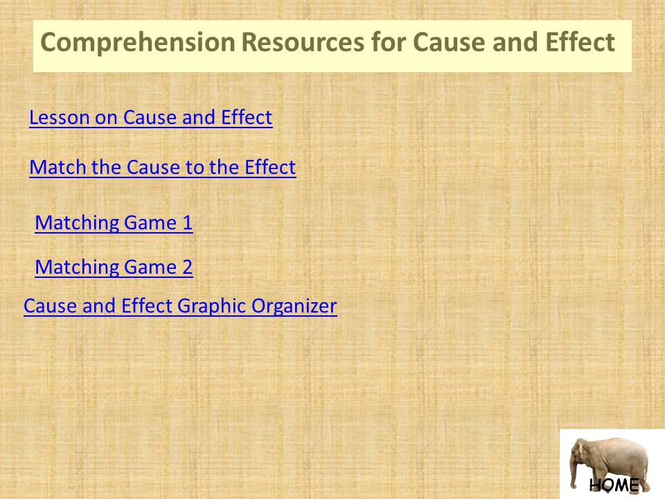 HOME Comprehension Resources for Cause and Effect Match the Cause to the Effect Lesson on Cause and Effect Cause and Effect Graphic Organizer Matching Game 1 Matching Game 2