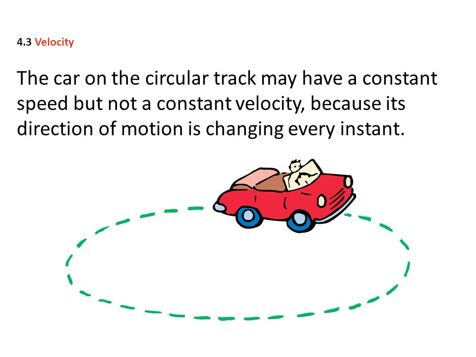 The car on the circular track may have a constant speed but not a constant velocity, because its direction of motion is changing every instant. 4.3 Ve
