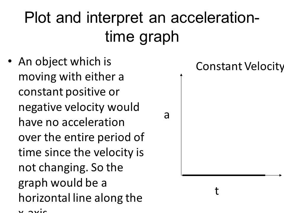 Plot and interpret an acceleration- time graph An object which is moving with either a constant positive or negative velocity would have no accelerati
