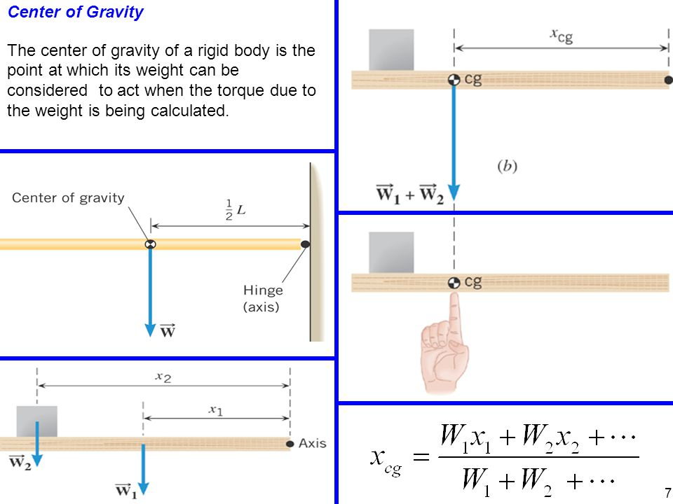 Center of Gravity The center of gravity of a rigid body is the point at which its weight can be considered to act when the torque due to the weight is being calculated.