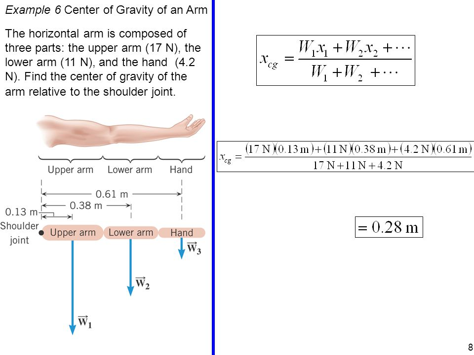 Example 6 Center of Gravity of an Arm The horizontal arm is composed of three parts: the upper arm (17 N), the lower arm (11 N), and the hand (4.2 N).