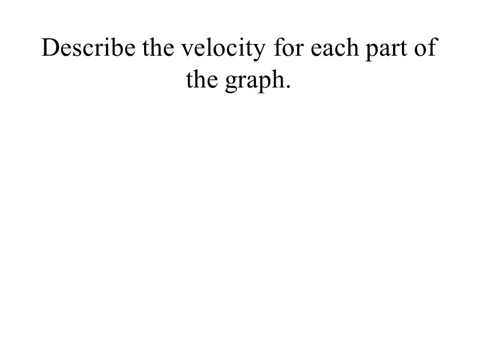 Describe the velocity for each part of the graph.