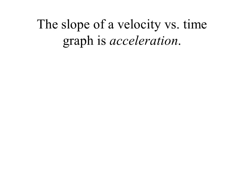 The slope of a velocity vs. time graph is acceleration.