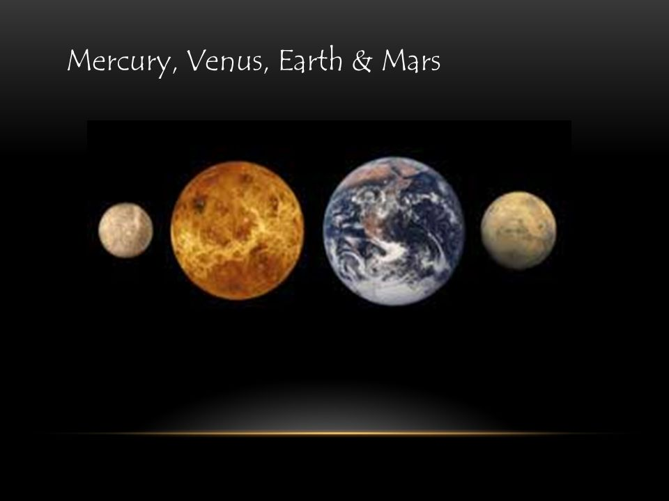 Mercury, Venus, Earth & Mars