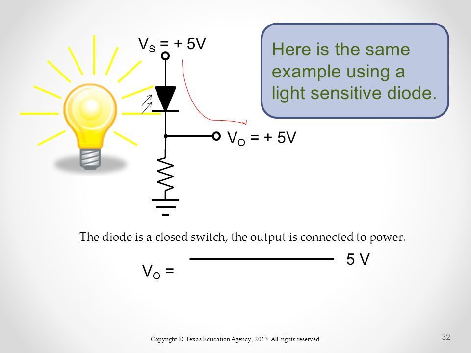 V S = + 5V V O = + 5V The diode is a closed switch, the output is connected to power.