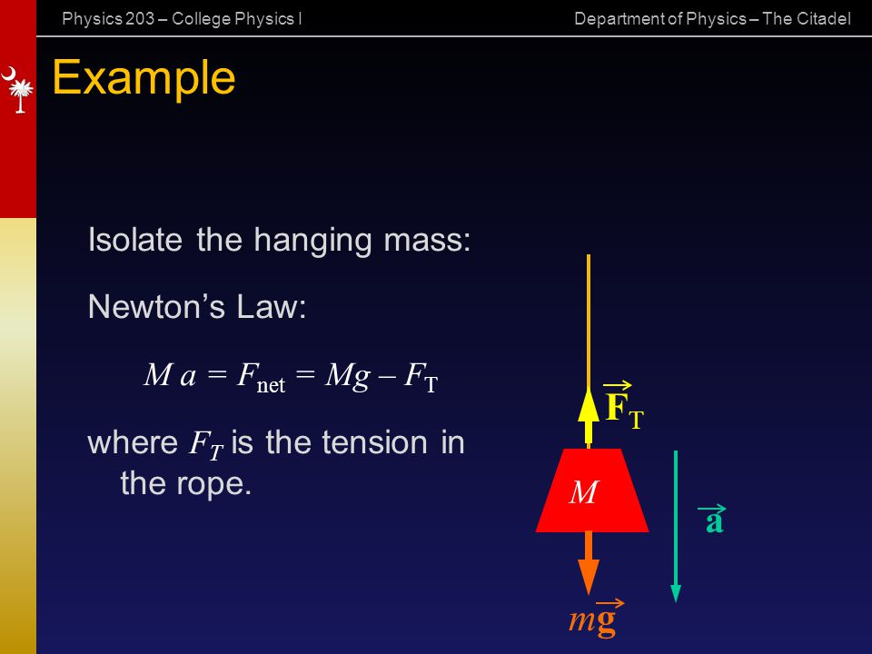 Physics 203 – College Physics I Department of Physics – The Citadel Example Isolate the hanging mass: Newton's Law: M a = F net = Mg – F T where F T i